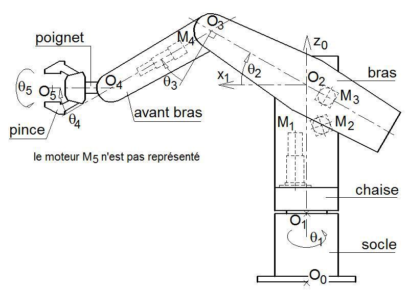 sujet de travaux pratiques de sciences industrielles pour l u0026 39 ing u00e9nieur   s u00e9rie 4